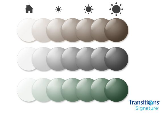 Lentes Transitions Signature